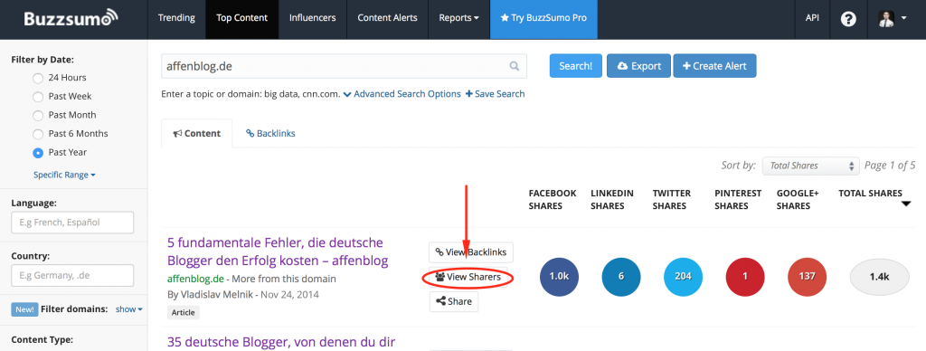 Top Sharer Buzzsumo