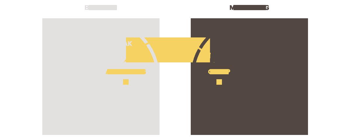 kategorie-bloggen-marketing