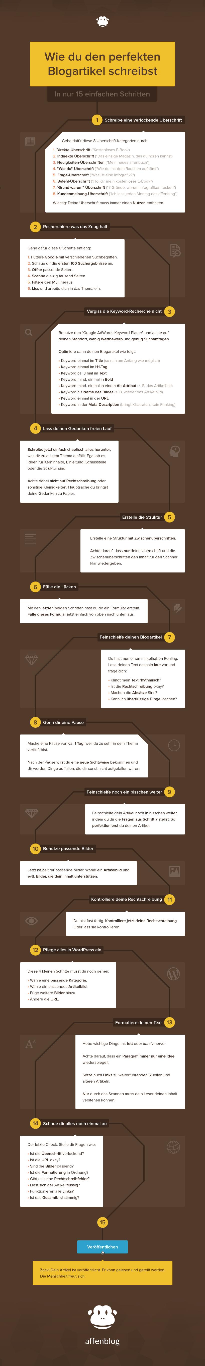 Wie du den perfekten Blogartikel schreibst