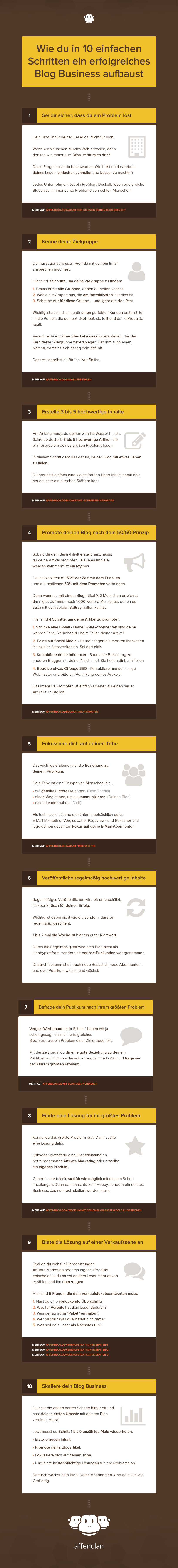 blog-business-aufbauen-infografik
