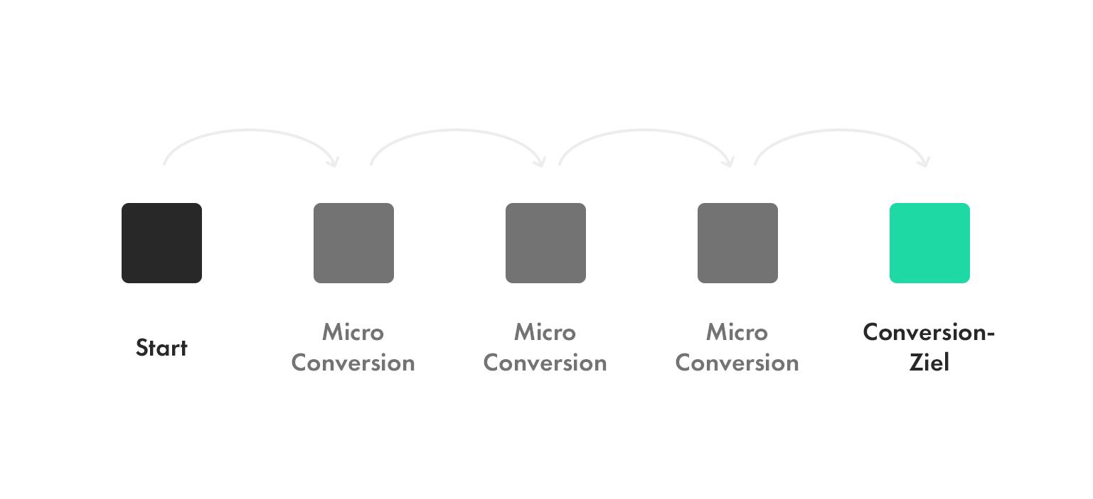 micro conversion 1