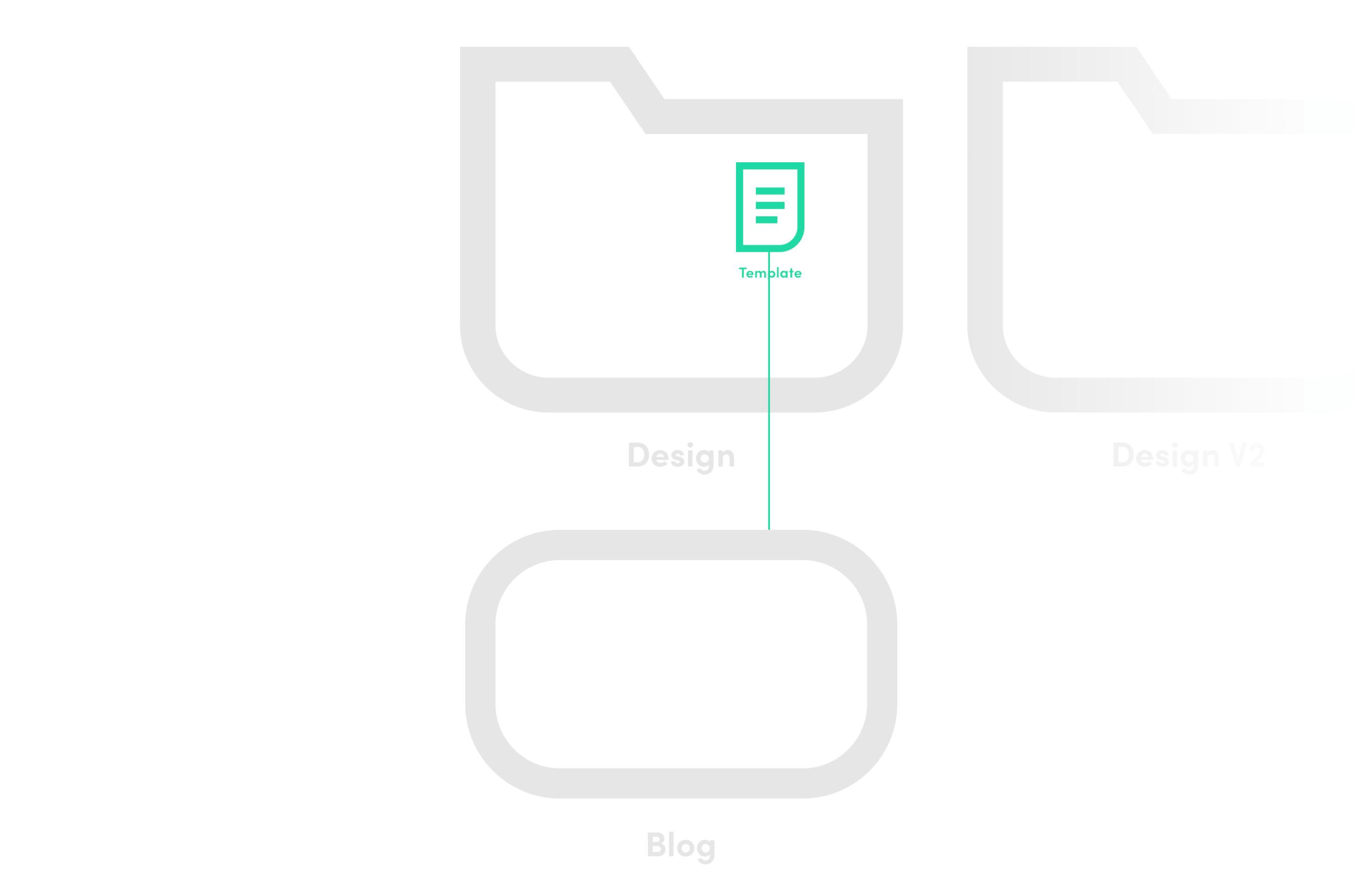 zusammenhang template copy