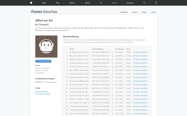 content hub podcast