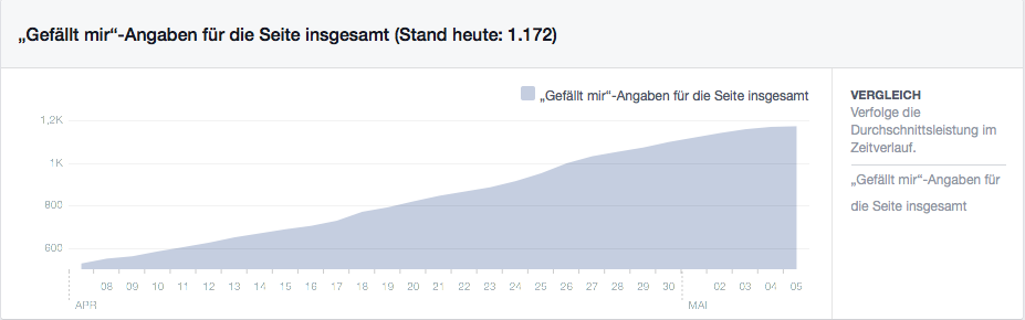 Screenshot-Facebook-Insights-Stetic-02