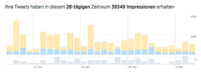 Screenshot-Twitter-Analytics-Stetic-02