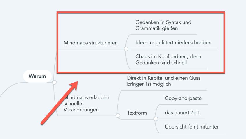 Beispiel Mindmap
