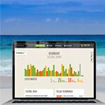Die besten Tools für digitale Nomaden