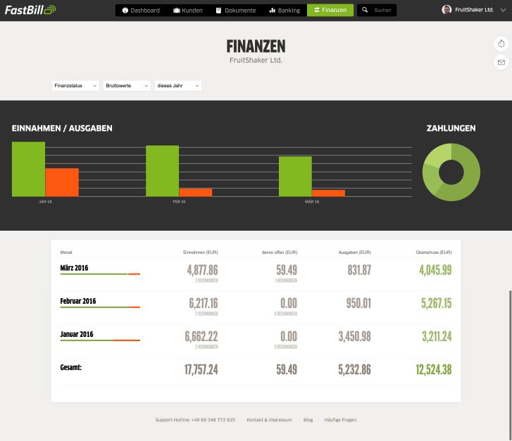 finanzen-als-blogger