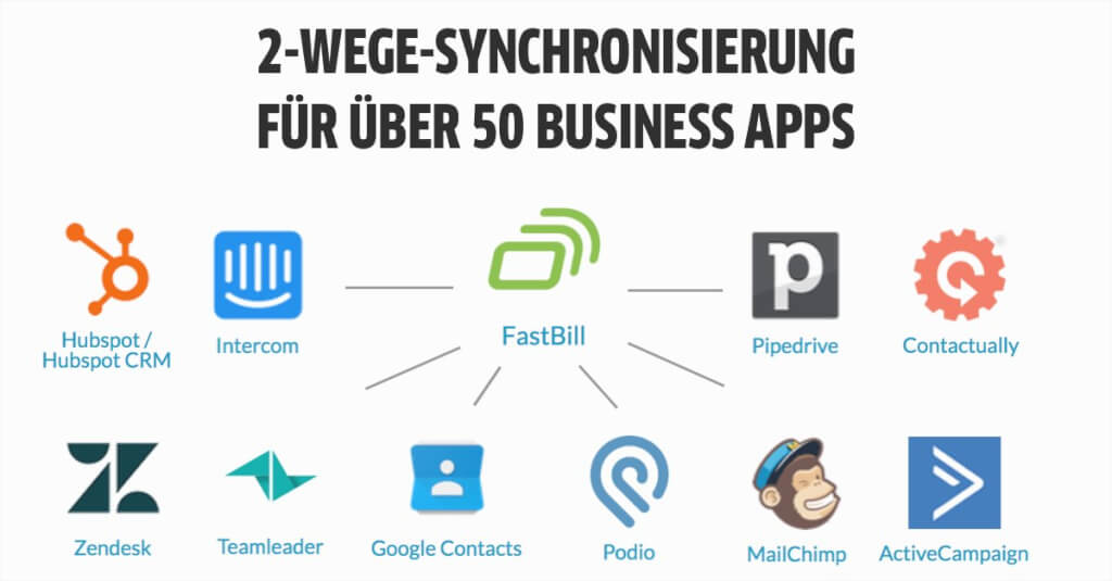 FastBill mit über 50 Business Apps synchronisieren – the smart way