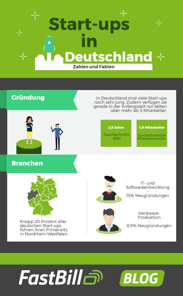 Infografik Startups Deutschland