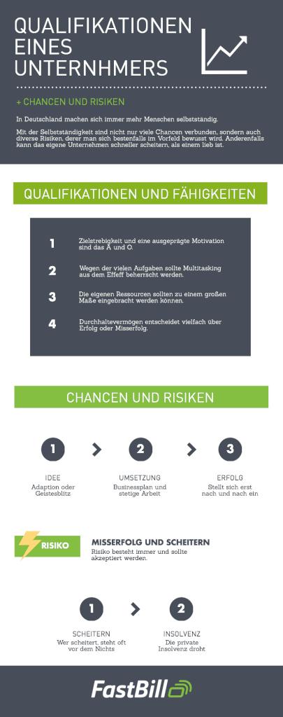 Infografik Qualifikationen für die Selbstständigkeit