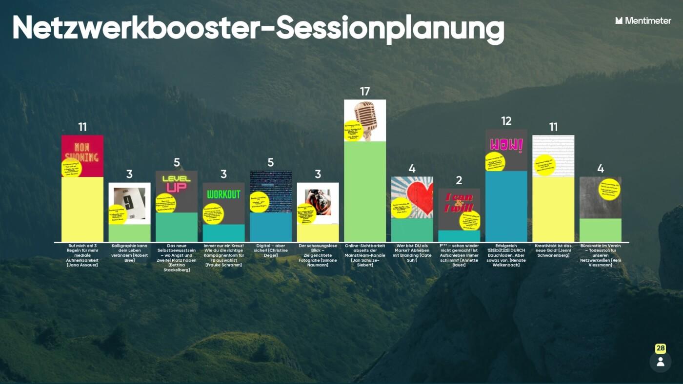 1 netzwerkbooster sessionplanung