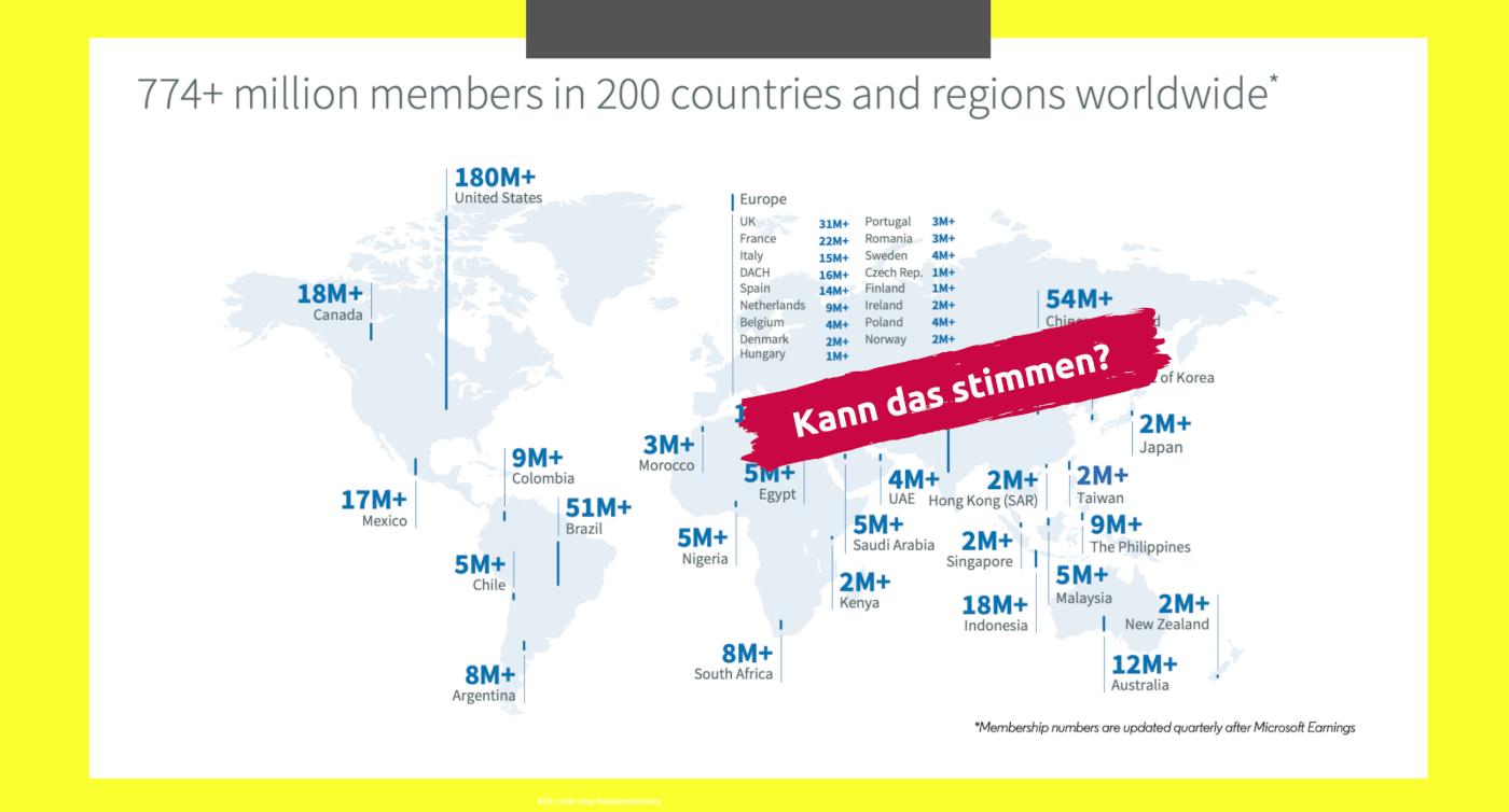 Zahlen & Daten zu LinkedIn (Stand: 9/2021)