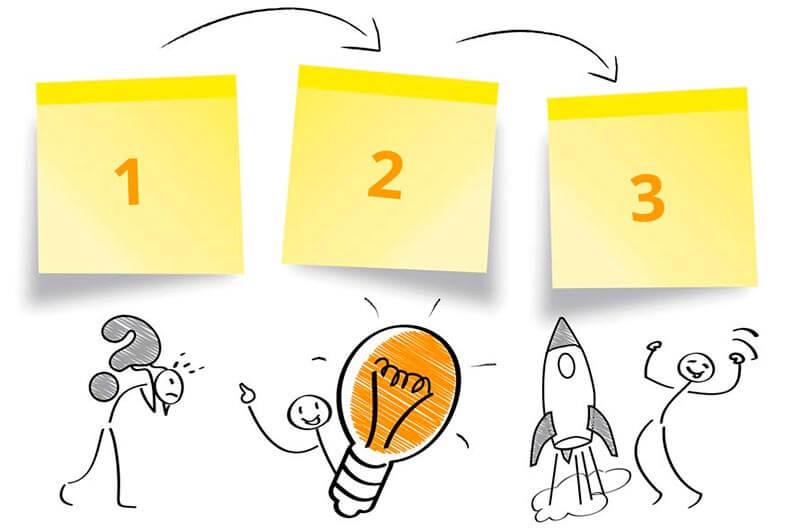 Marketing Multimedia Coaching