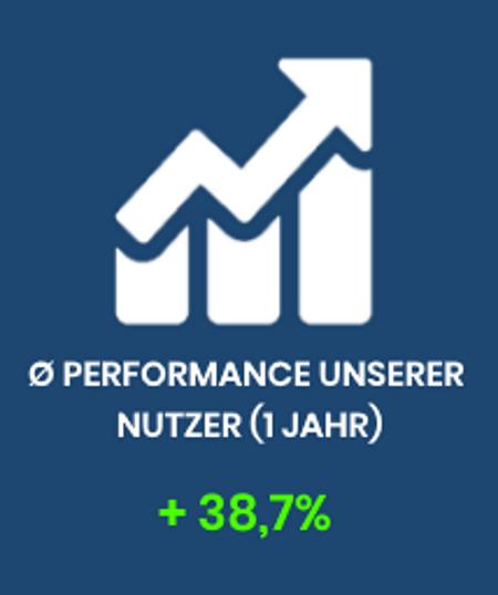 Performance Nutzer