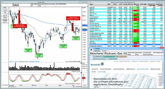 TAI-PAN Perfekter Marktüberblick