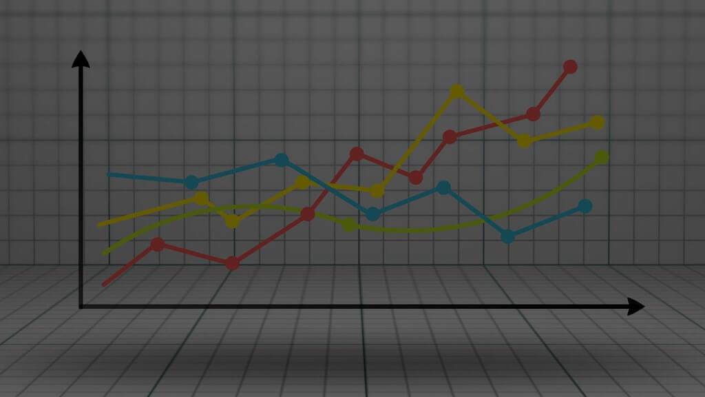 Technische Indikatoren: Unerlässlich für die Anzeige von Kauf- und Verkaufssignalen