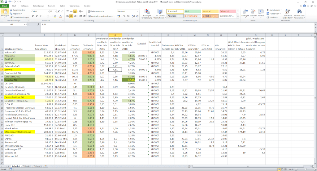 Dividendenrendite Excel