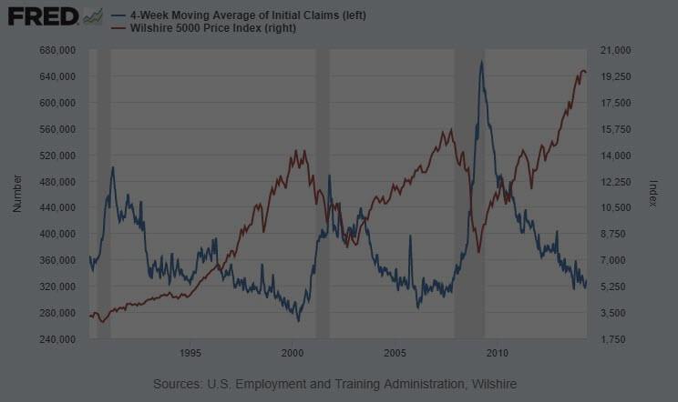 Die große Divergenz
