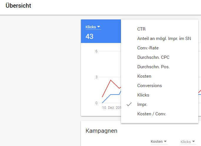 Neues AdWords Design - Diagramme