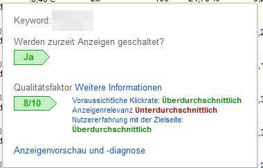 Keyword Diagnose