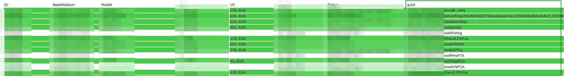 2 CSV Datei für Offline Conversions
