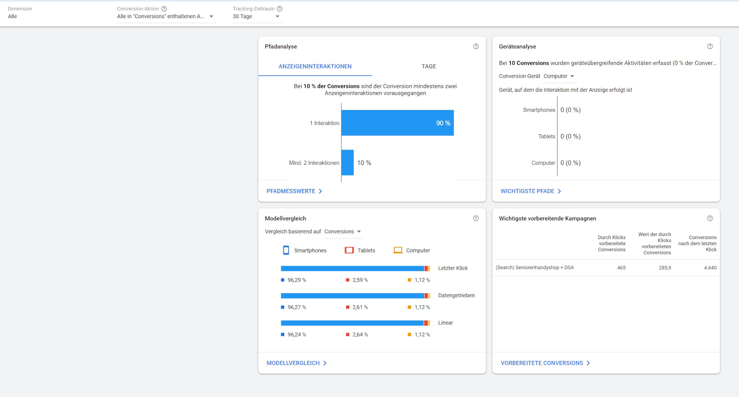 Google Ads Attribution Auswertung