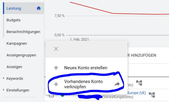Google Ads MCC