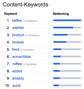 Content Keywords auf Happy Coffee in den Google Webmaster Tools