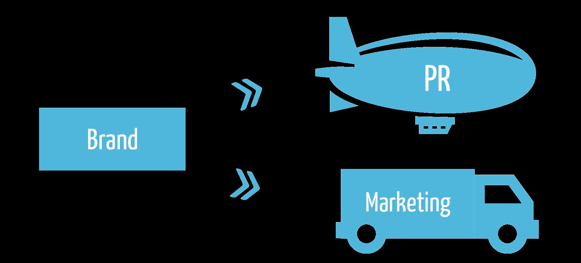brand-management-version-2-02
