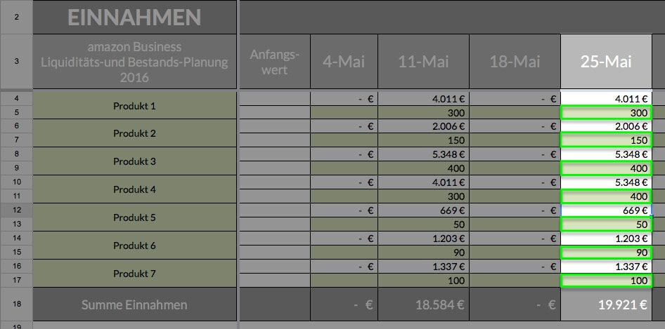 Liquiditätsplanung Tabelle