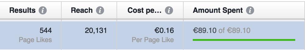meerdavon facebook statistik cpc 16 cent