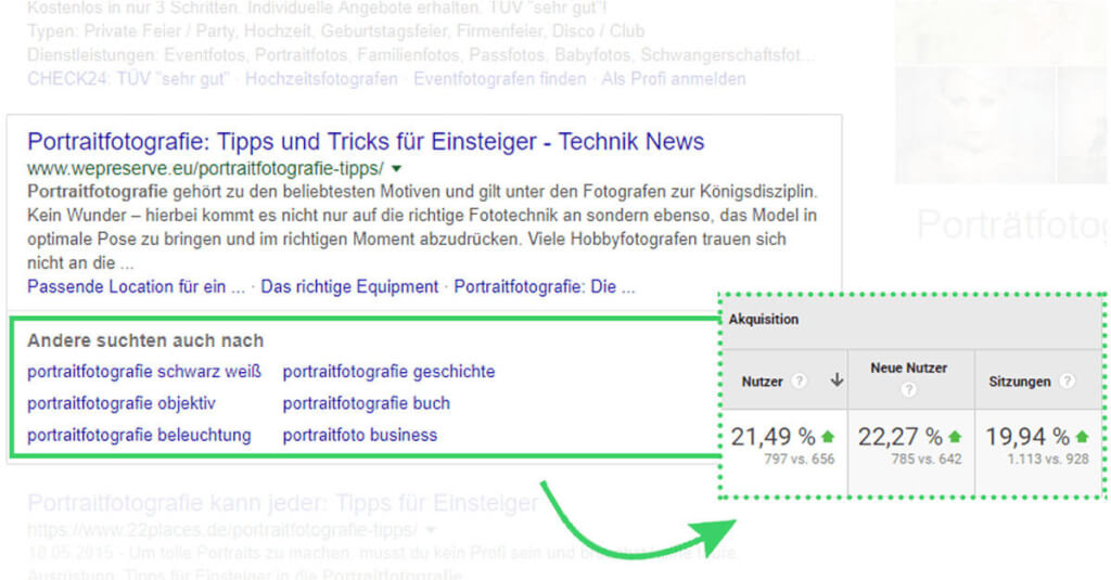 Traffic generieren: Wie du eine neue Google-Funktion für dich nutzt