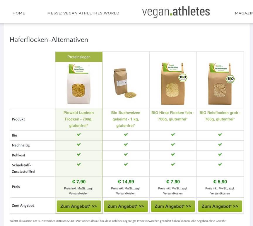 veganathletes haferflocken