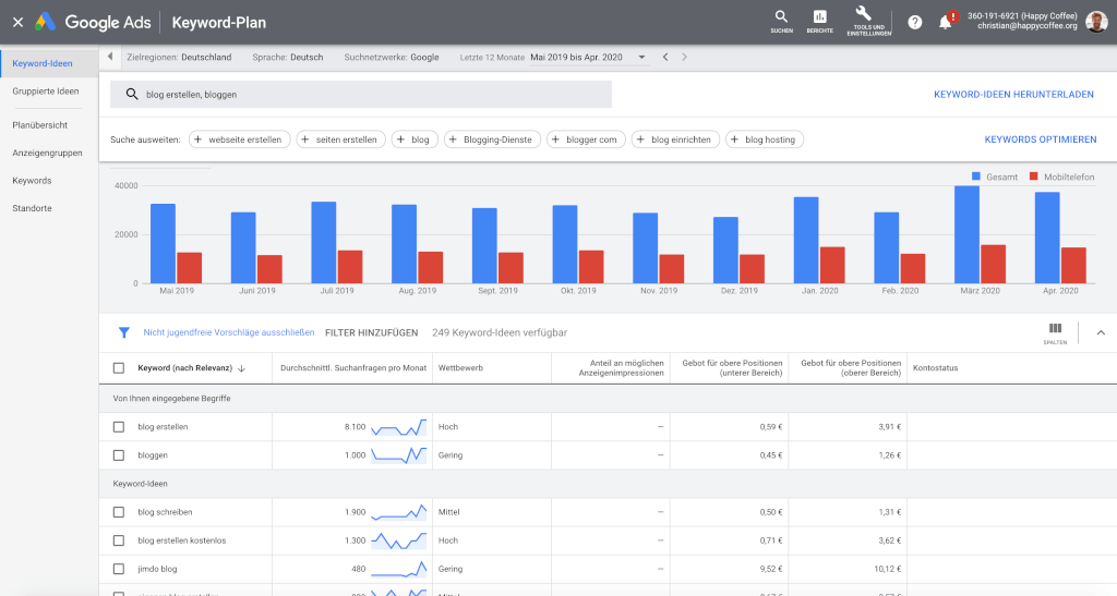 SEO-tools: Google Keyword Planer