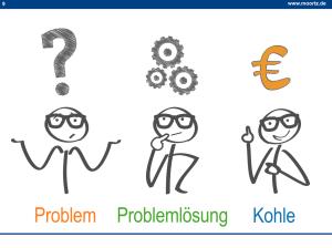 Thorsten Moortz - Problem Problemlösung Kohle verdienen