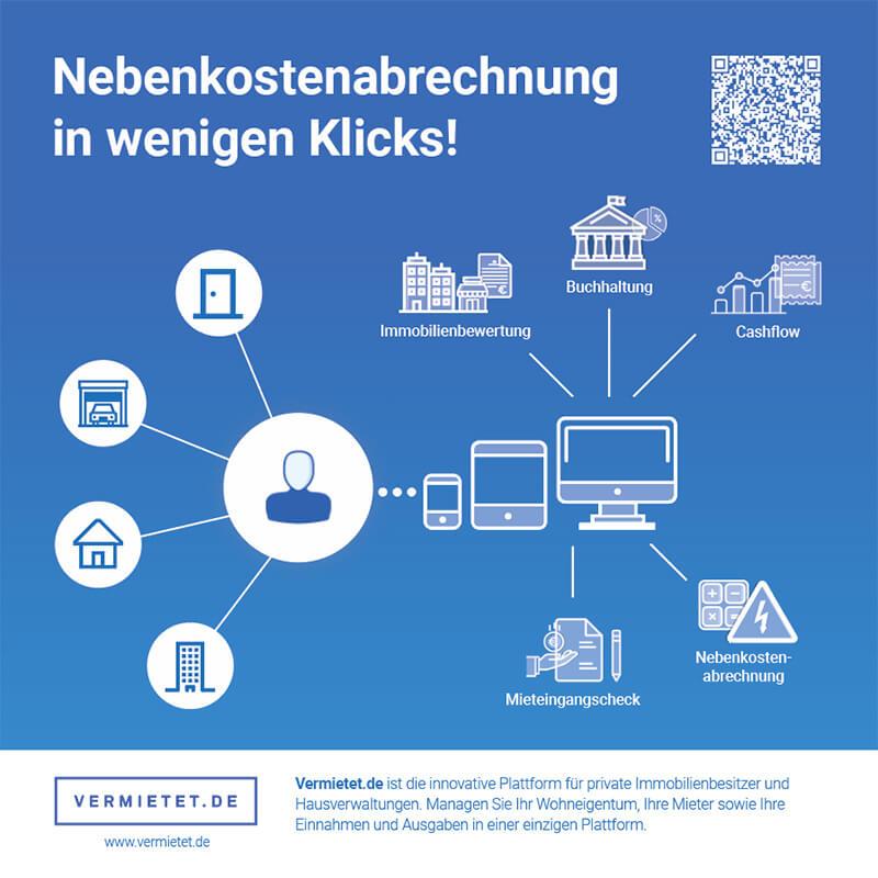 Immobilienfinanzierung - Gastbeitrag von vermietet.de