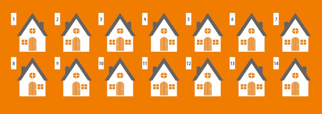 stuttgarter immobilienwelt gewinnspiel finden sie das richtige paar
