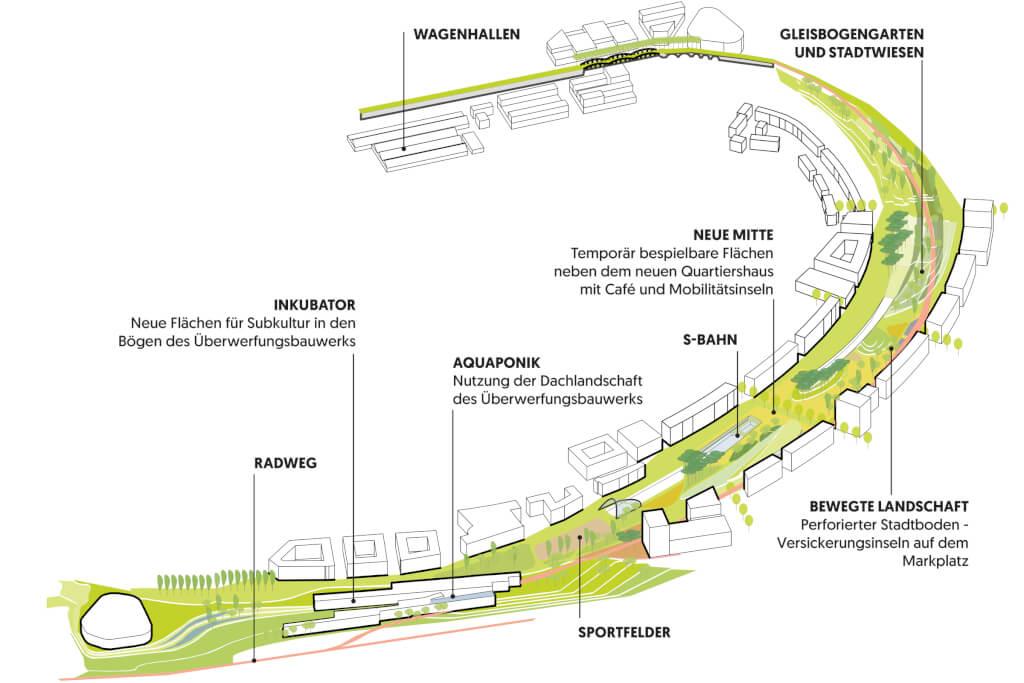 Gleisbogenpark und Park Rosensteinviertel Stuttgart