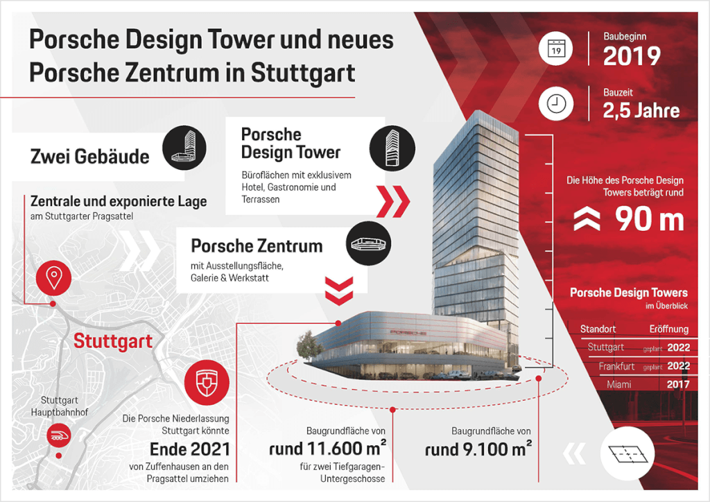 siw porsche design tower 1