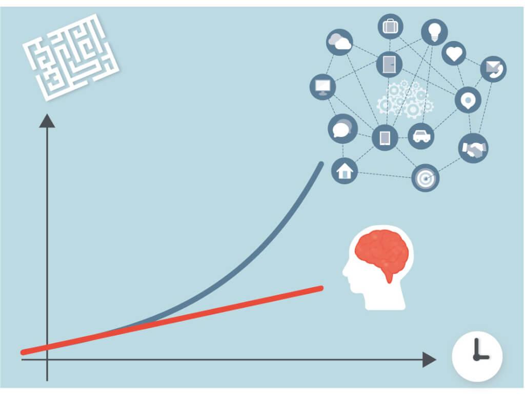 Grafiken  Entwicklung Digigalte Transformationai gerastertai 1