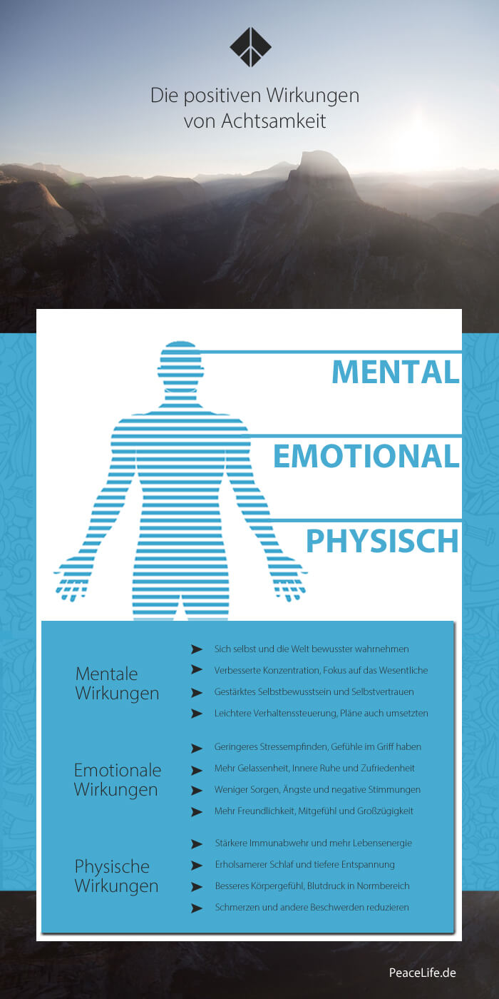 Infografik zu den positiven Wirkungen von Achtsamkeit - PeaceLife.de