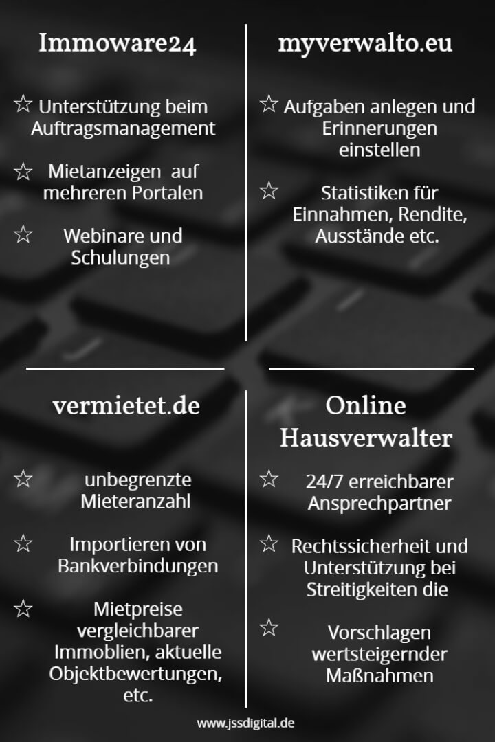 Online Hausverwaltung Anbieter 1