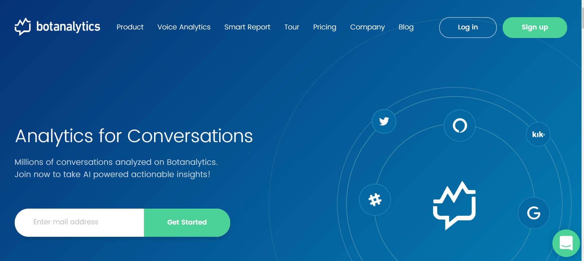 Chatbot erstellen Botanalytics