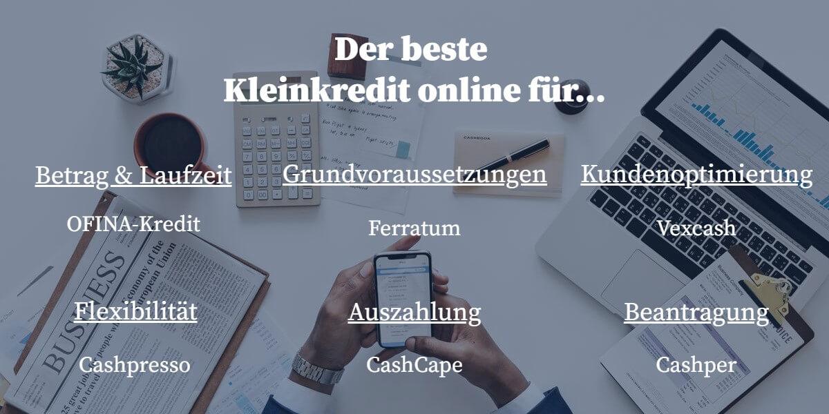 Der beste Kleinkredit online