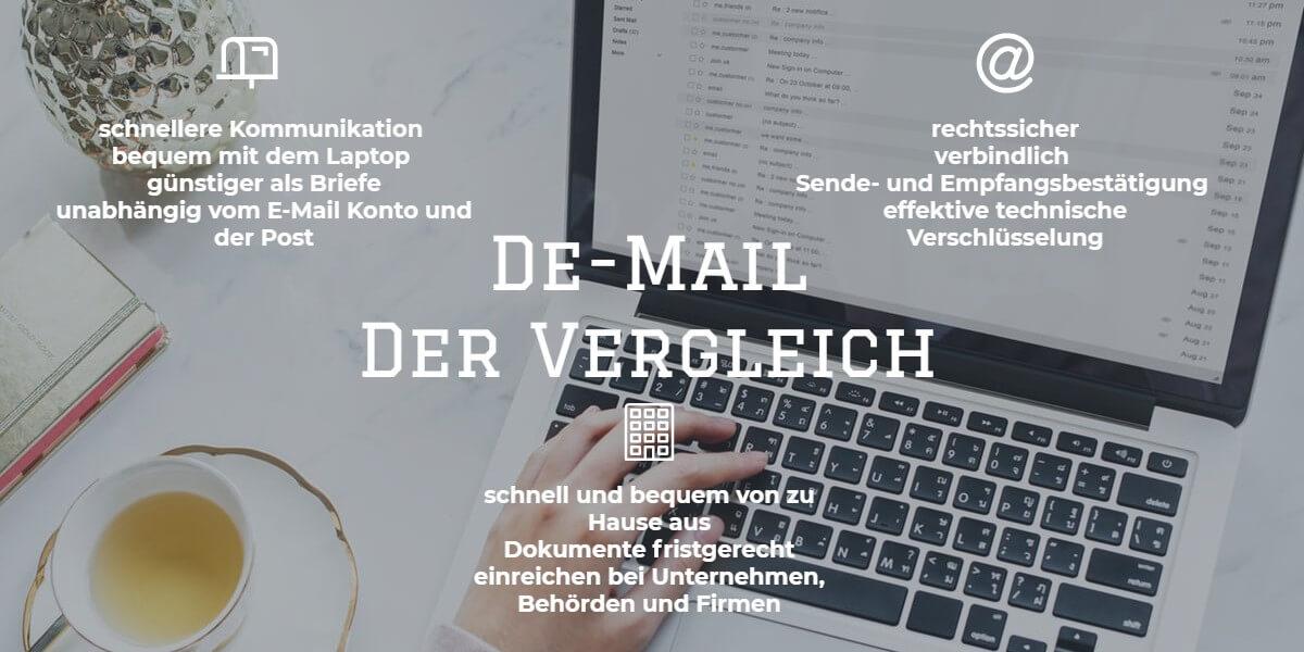 De Mail Vergleich