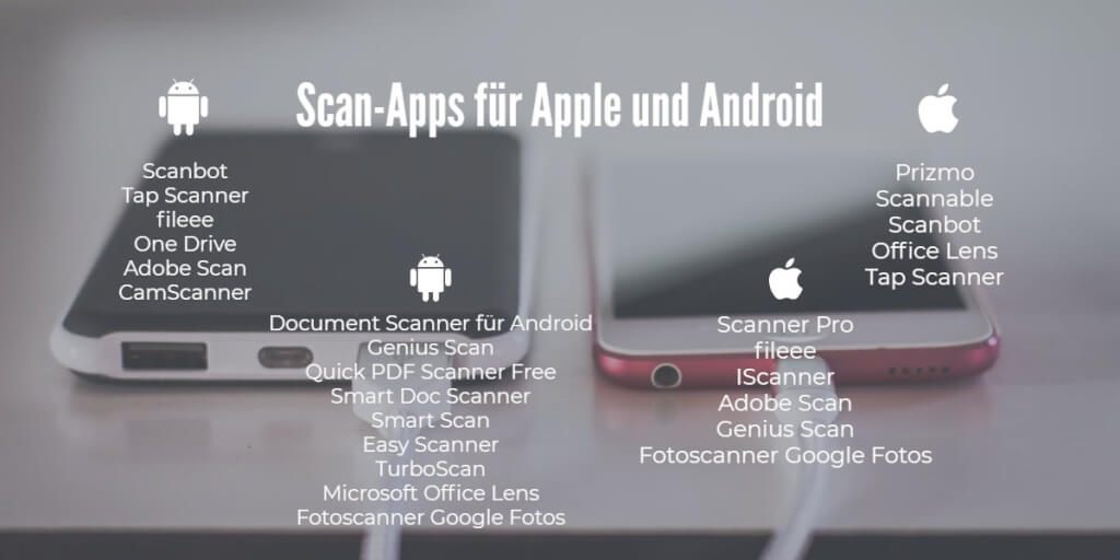 Scan Apps Apple und Android