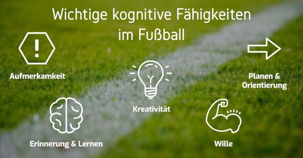 Innovative Trainingsgeraete Fussball wichtige kF