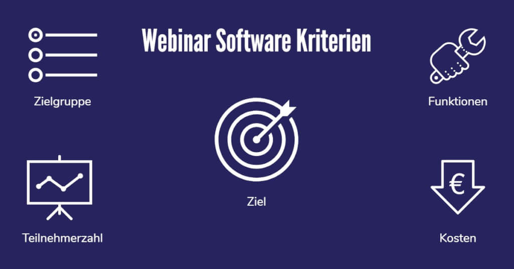 Webinar Software Eyecatcher Kriterien