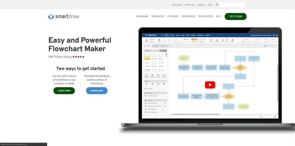 mindmapping tools smartdraw startseite